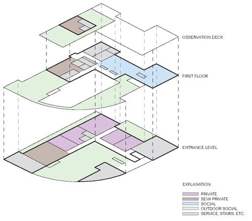 Playa del Rey, diagrams